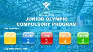 Girls JO Program entry levels compulsory