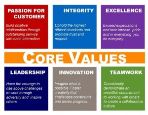 Core Values CCG